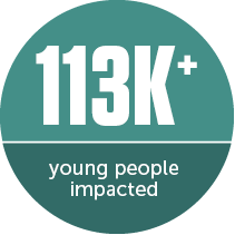 110K young people impacted