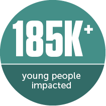 140K young people impacted